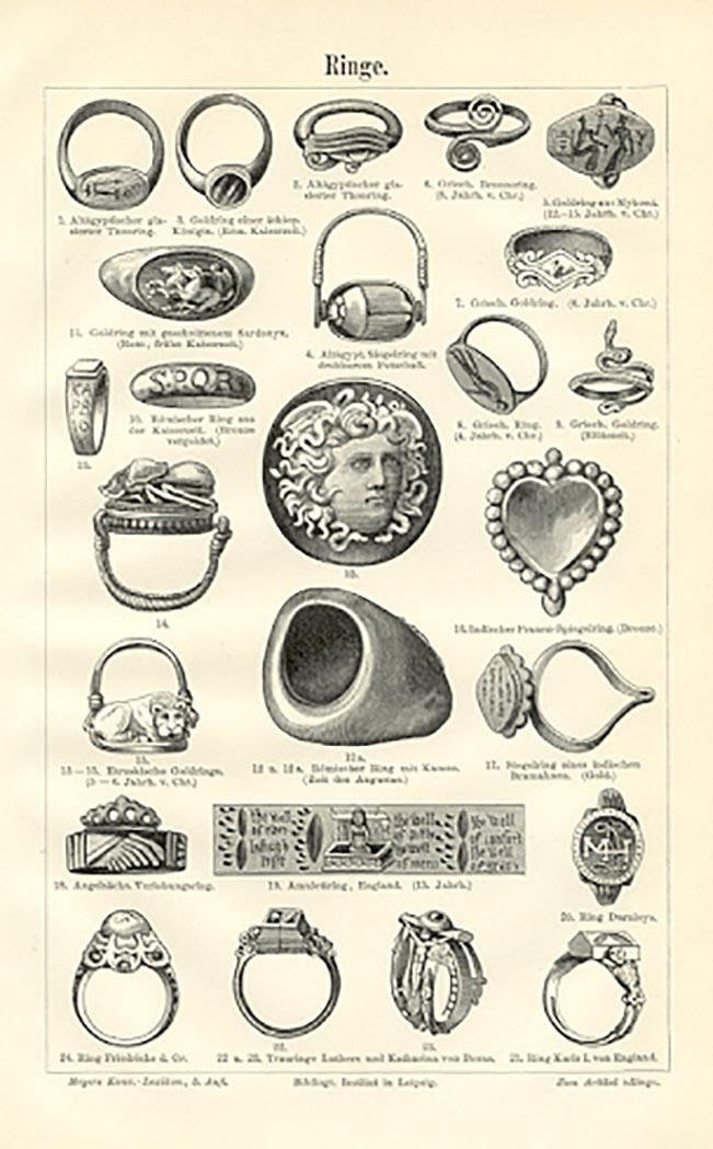 History of Rings